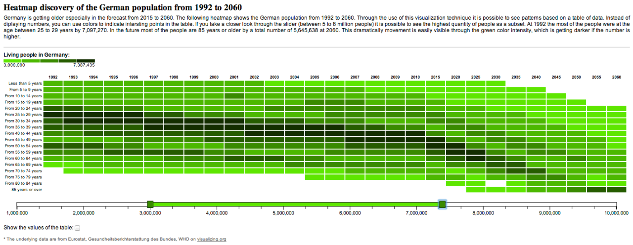 Visualizing_the_German_population_through_colored_tables-1280x496